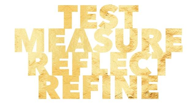 Test measure reflect refine