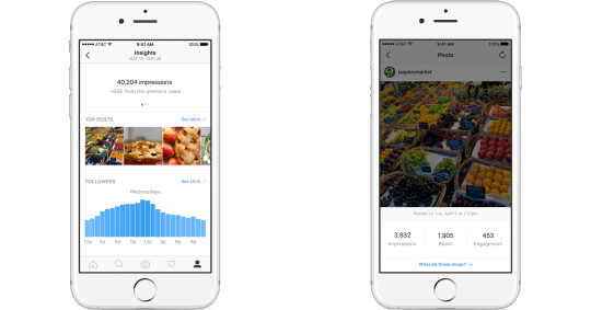 Instagram for business insights